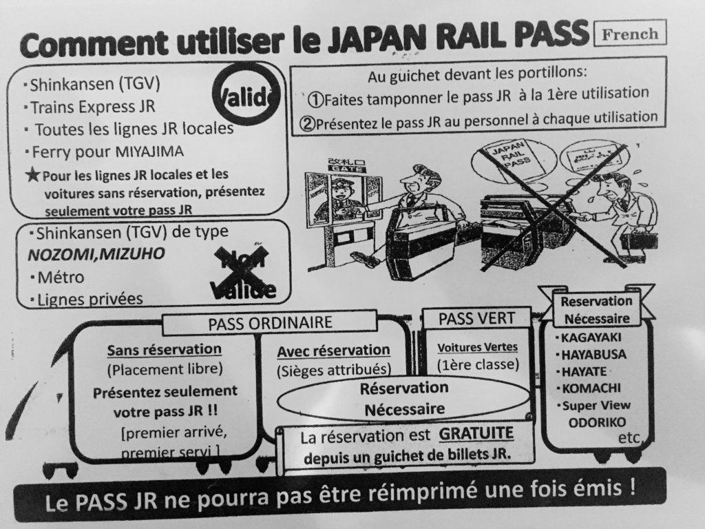 japan rail comment ça marche